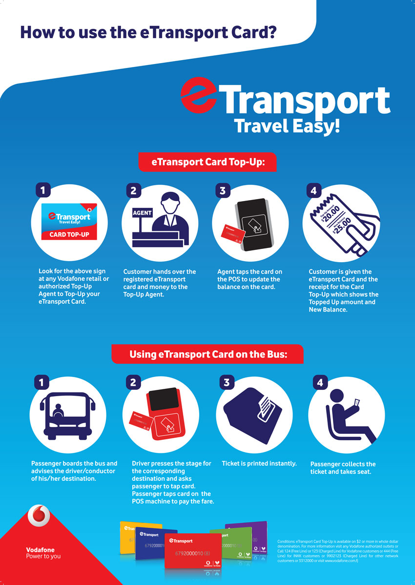 Vodafone Fiji - How To Use - eTransport top up, tap and ...